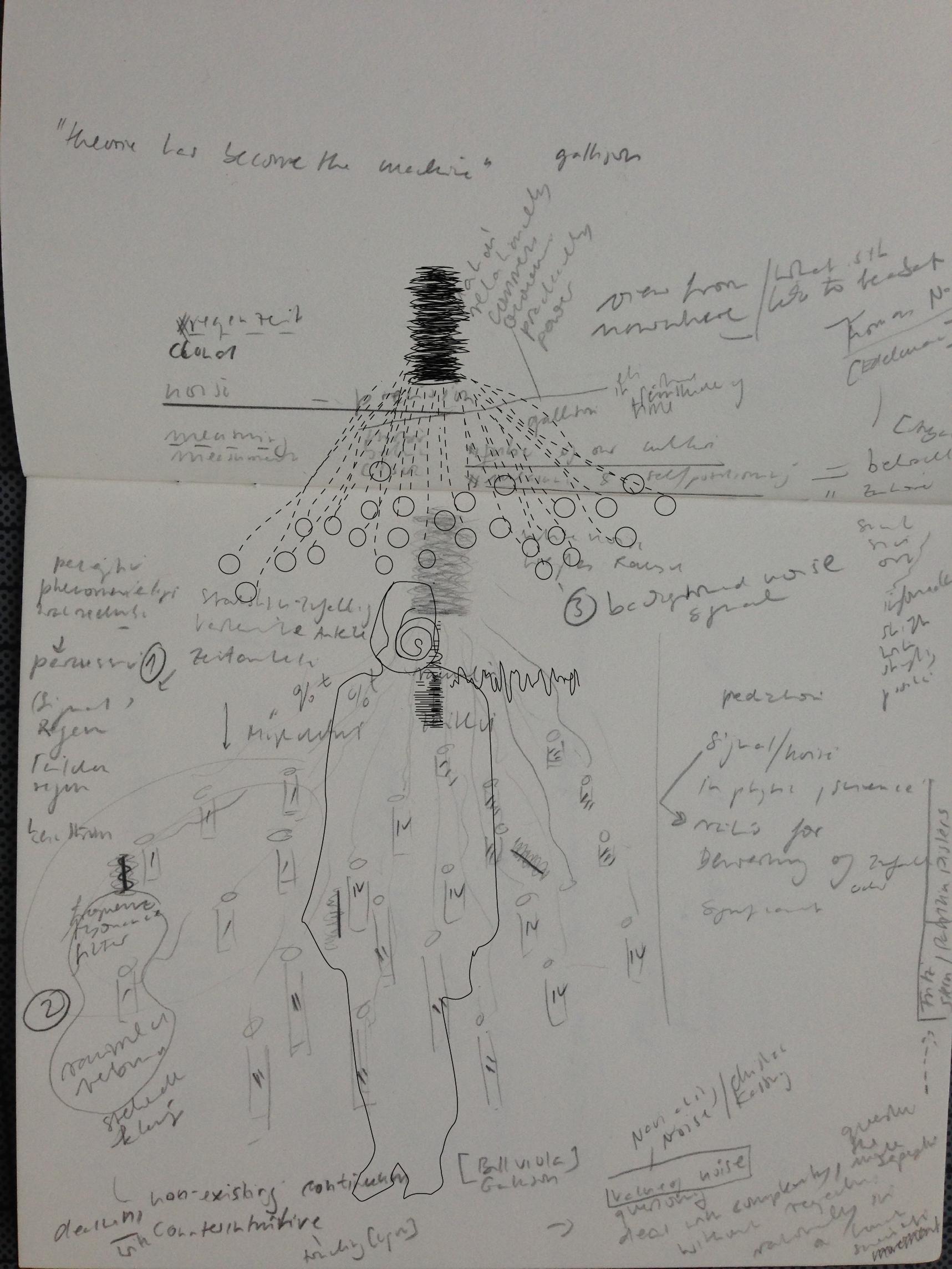 Kerstin Ergenzinger Noiseflow 2018 conceptual sketch
